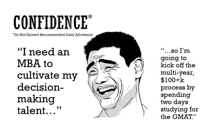 GMAT Confidence