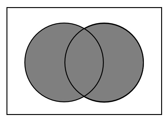 Venn Diagrams And The Overlapping Set Equation Gmat Free