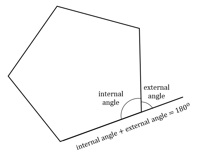 Angles Of Polygons Gmat Free