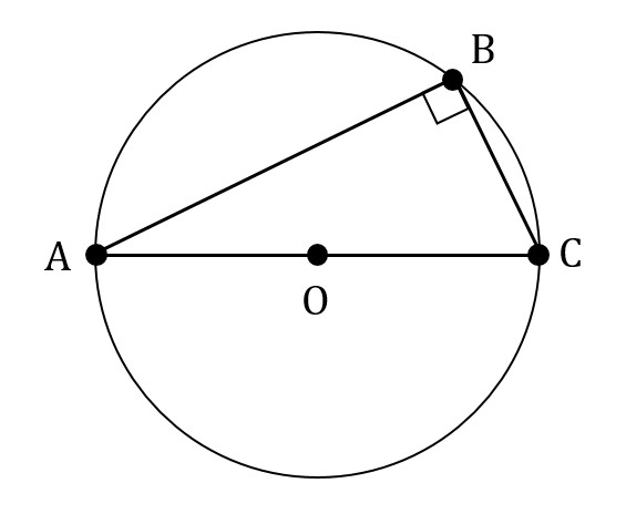 GMAT Circles: Thales' Theorem